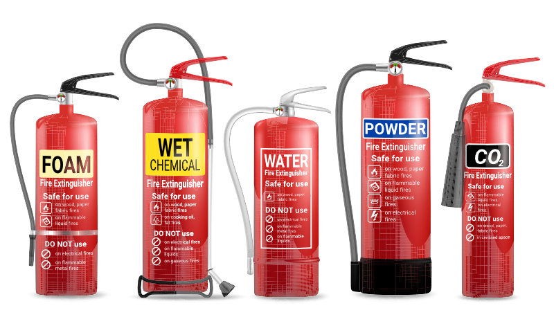 Fire risk assessment - fire extinguishers