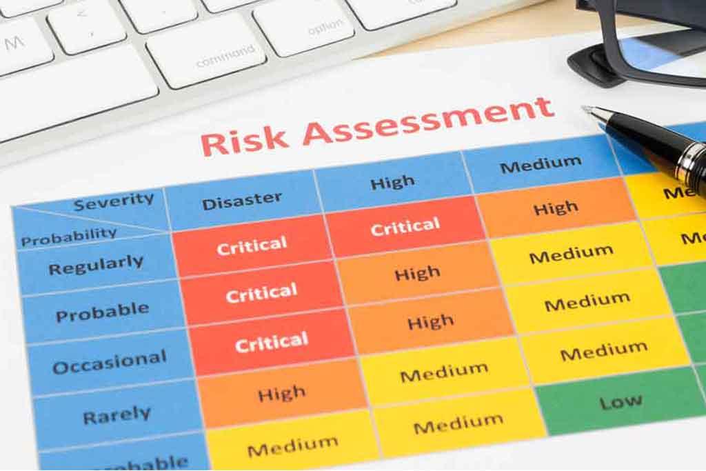 risk assessment grid